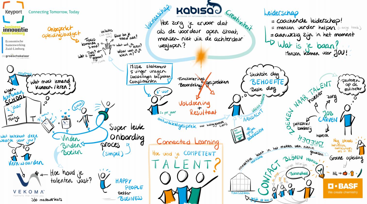 Hoe vind, bind en boei je competent talent? Deze bedrijven delen hun ervaringen