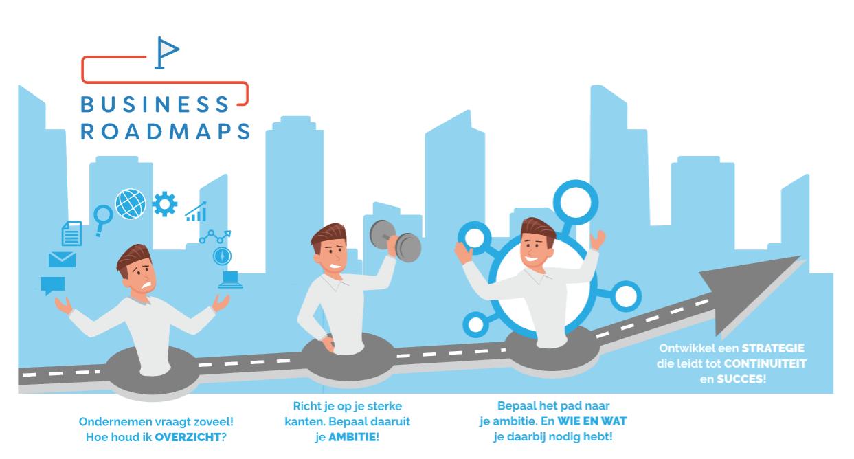 Airmetric investeert in toekomststrategie met behulp van Business Roadmaps